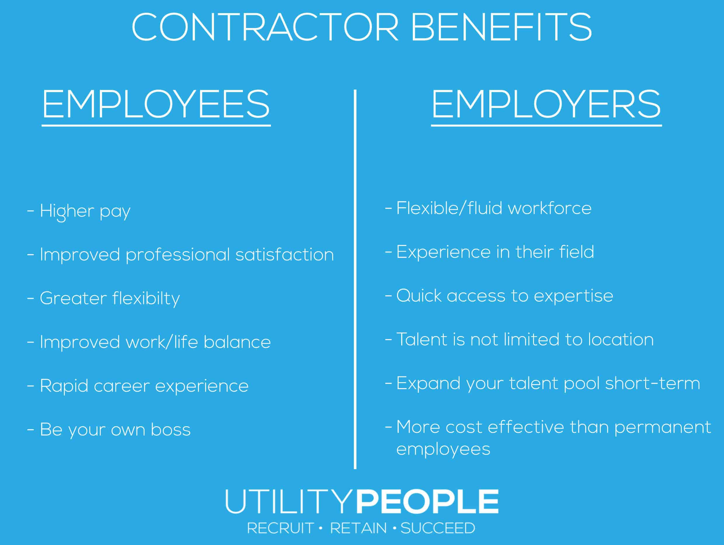 Contractor Benefits - Employer - Utility People