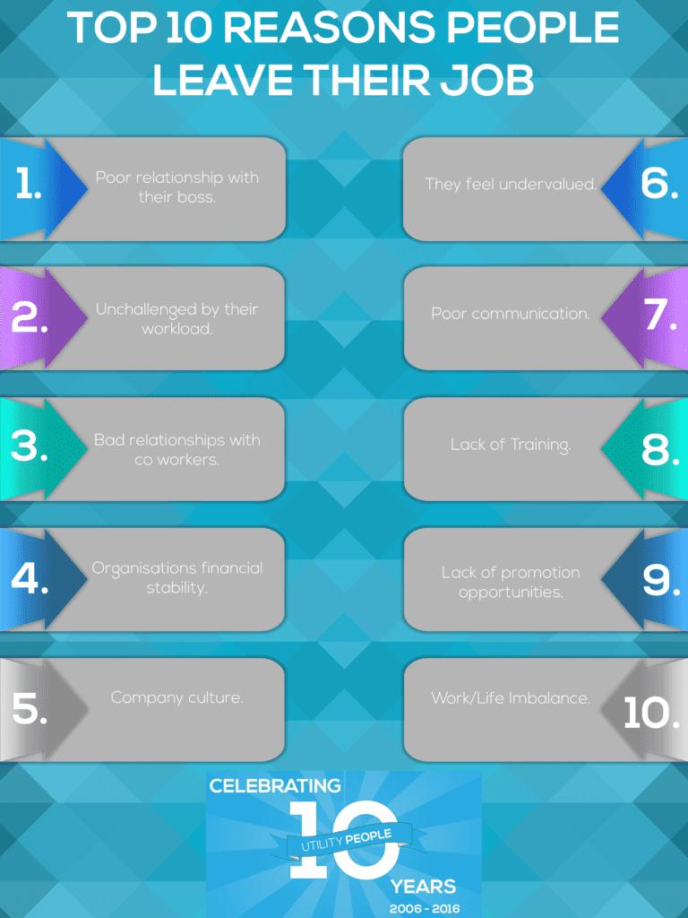 top 10 reasons people leave their job